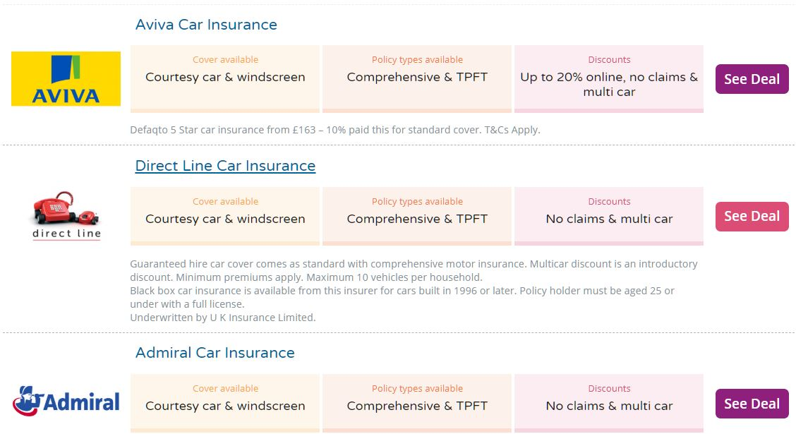 Direct Line Multi Car Insurance >> How To Compare Car Insurance In United Kingdom Uk